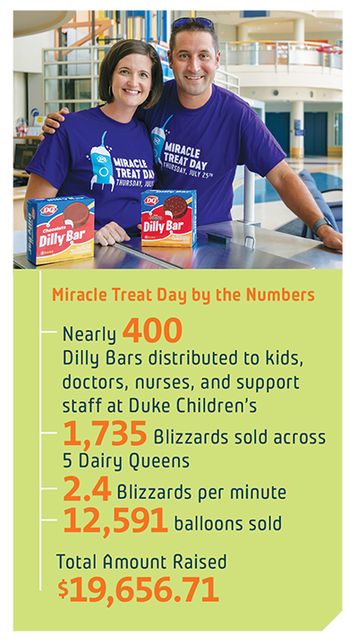 A graphic showing Miracle Treat Day numbers